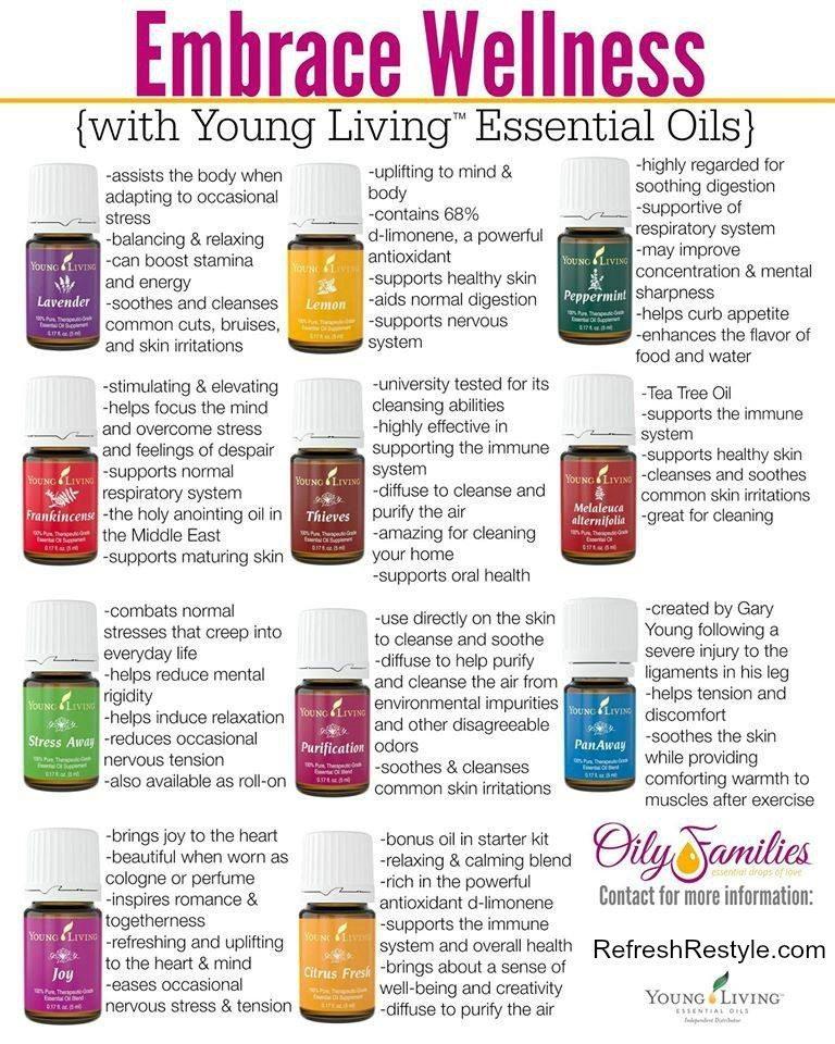 Young Living Essential Oils Embrace Wellness